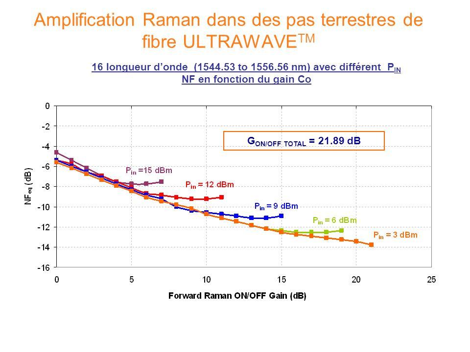 16 longueur donde (1544.53 to 1556.56 nm) avec différent P IN NF en fonction du gain Co G ON/OFF TOTAL = 21.89 dB Amplification Raman dans des pas ter
