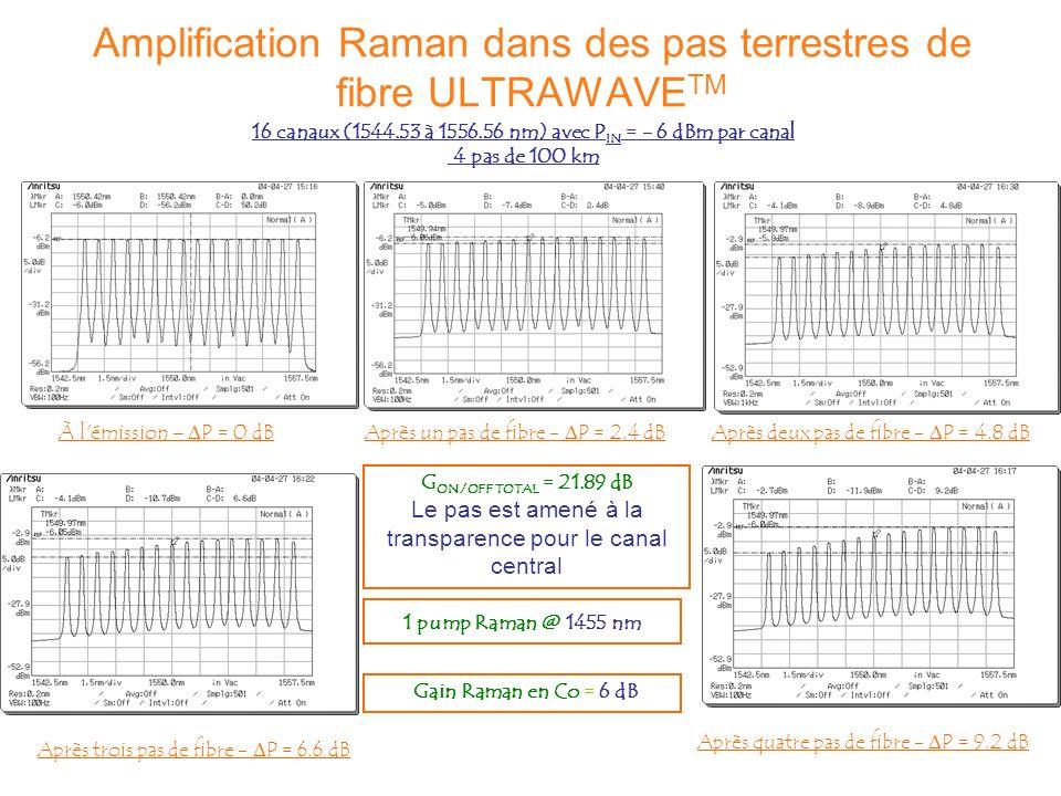 16 canaux (1544.53 à 1556.56 nm) avec P IN = - 6 dBm par canal 4 pas de 100 km G ON/OFF TOTAL = 21.89 dB Le pas est amené à la transparence pour le ca