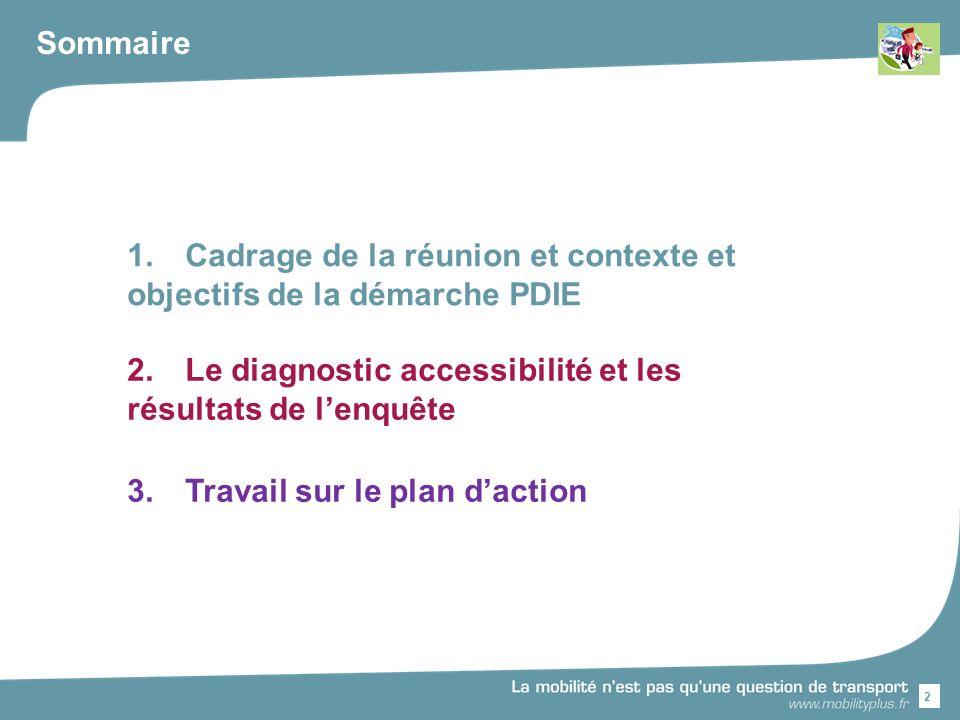 Sommaire 2 1.Cadrage de la réunion et contexte et objectifs de la démarche PDIE 2.