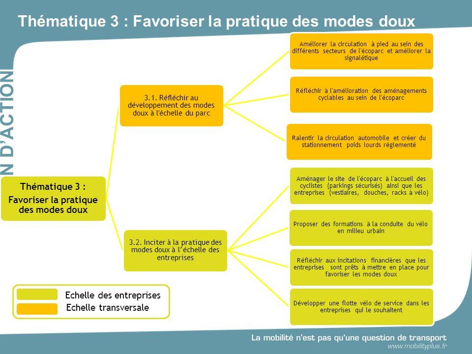 Thématique 3 : Favoriser la pratique des modes doux PLAN DACTION Thématique 3 : Favoriser la pratique des modes doux 3.1.