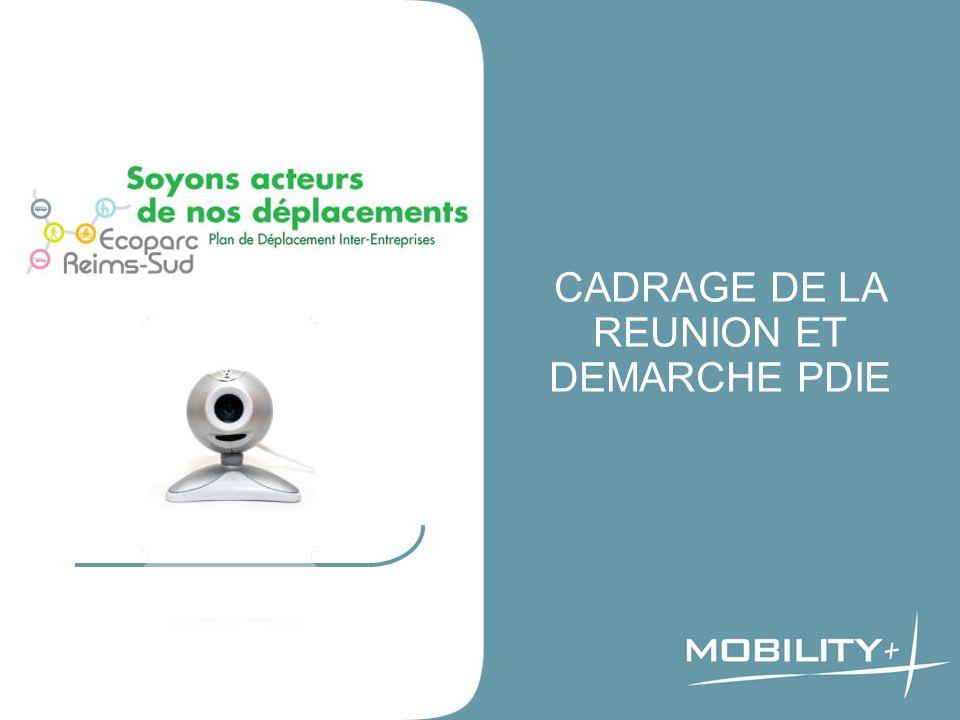 Moyen de transport utilisé en cas de panne de voiture Mode alternatif RESULTATS DE L ENQUÊTE