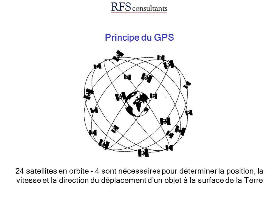 24 satellites en orbite - 4 sont nécessaires pour déterminer la position, la vitesse et la direction du déplacement dun objet à la surface de la Terre