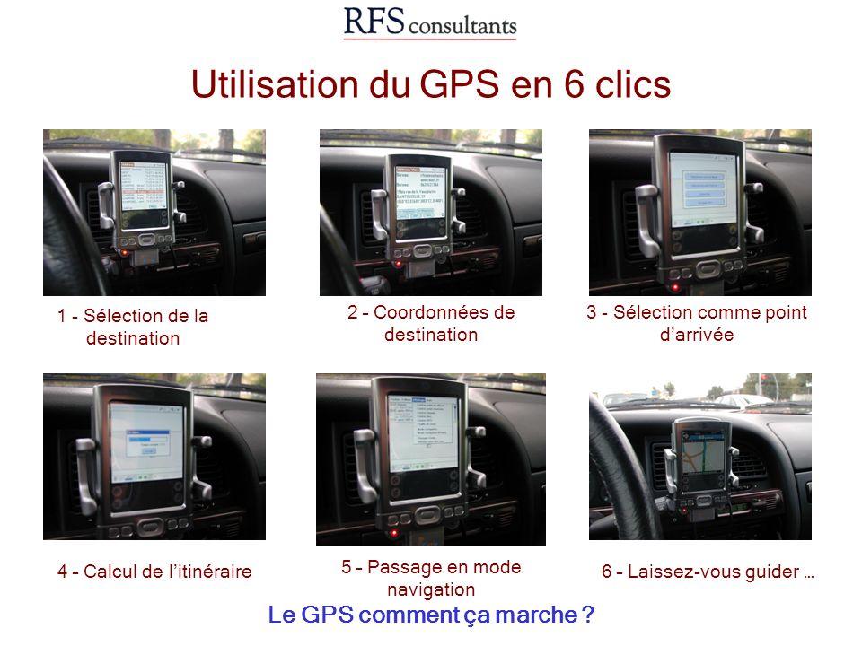 Utilisation du GPS en 6 clics Le GPS comment ça marche ? 1 - Sélection de la destination 2 – Coordonnées de destination 3 - Sélection comme point darr