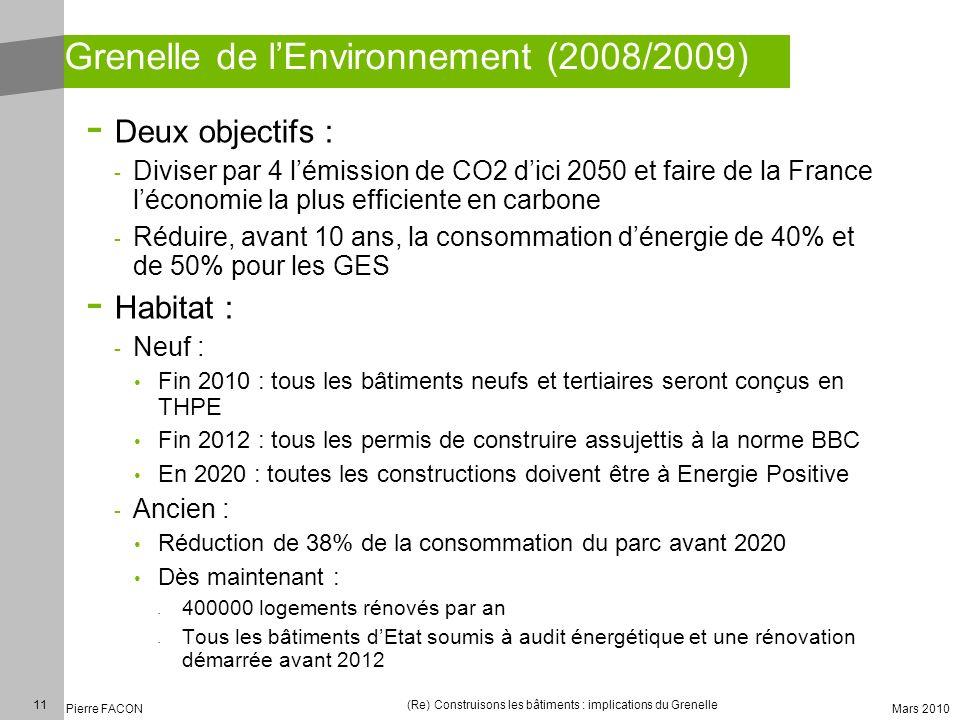 11 Pierre FACON (Re) Construisons les bâtiments : implications du Grenelle Mars 2010 Grenelle de lEnvironnement (2008/2009) - Deux objectifs : - Divis