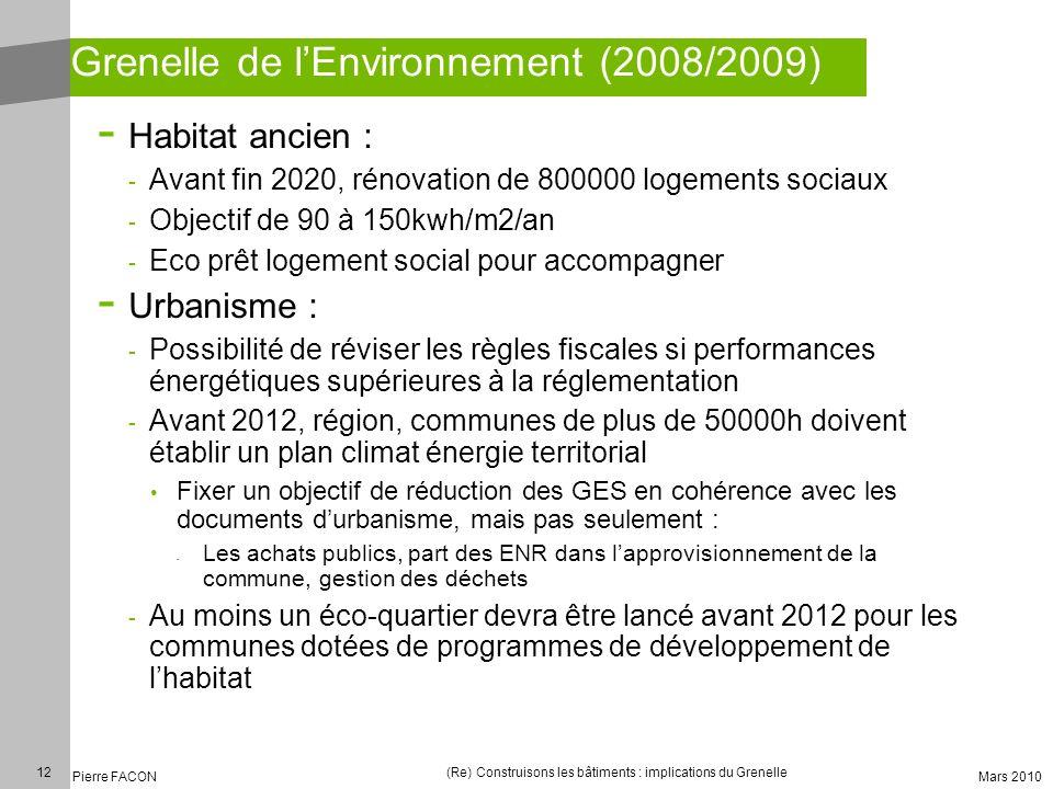 12 Pierre FACON (Re) Construisons les bâtiments : implications du Grenelle Mars 2010 Grenelle de lEnvironnement (2008/2009) - Habitat ancien : - Avant