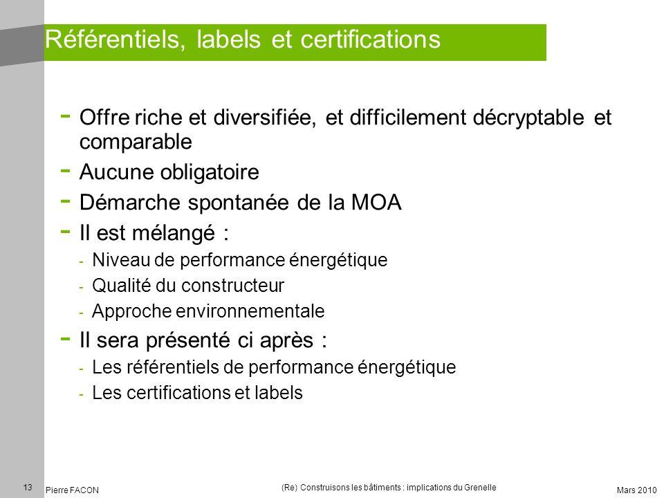 13 Pierre FACON (Re) Construisons les bâtiments : implications du Grenelle Mars 2010 Référentiels, labels et certifications - Offre riche et diversifi