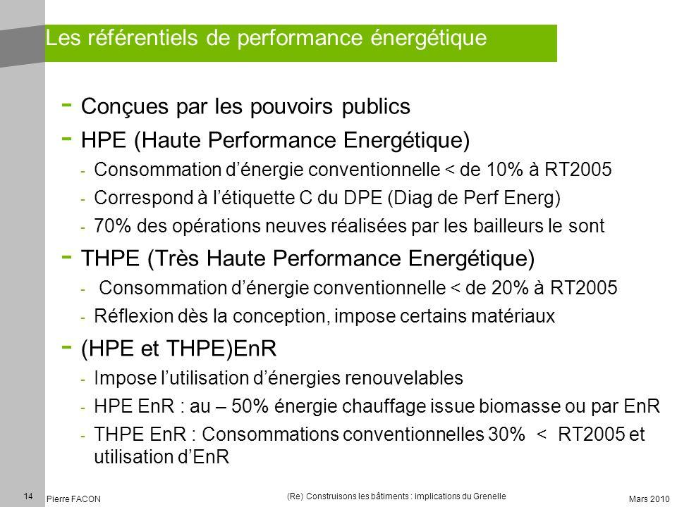 14 Pierre FACON (Re) Construisons les bâtiments : implications du Grenelle Mars 2010 Les référentiels de performance énergétique - Conçues par les pou