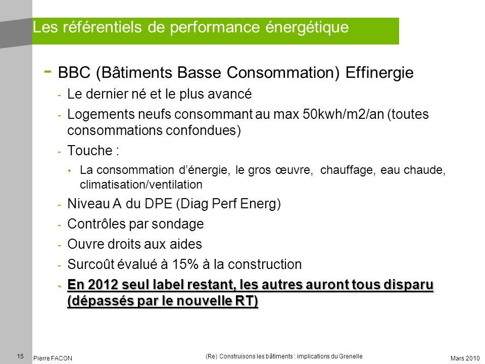 15 Pierre FACON (Re) Construisons les bâtiments : implications du Grenelle Mars 2010 Les référentiels de performance énergétique - BBC (Bâtiments Bass