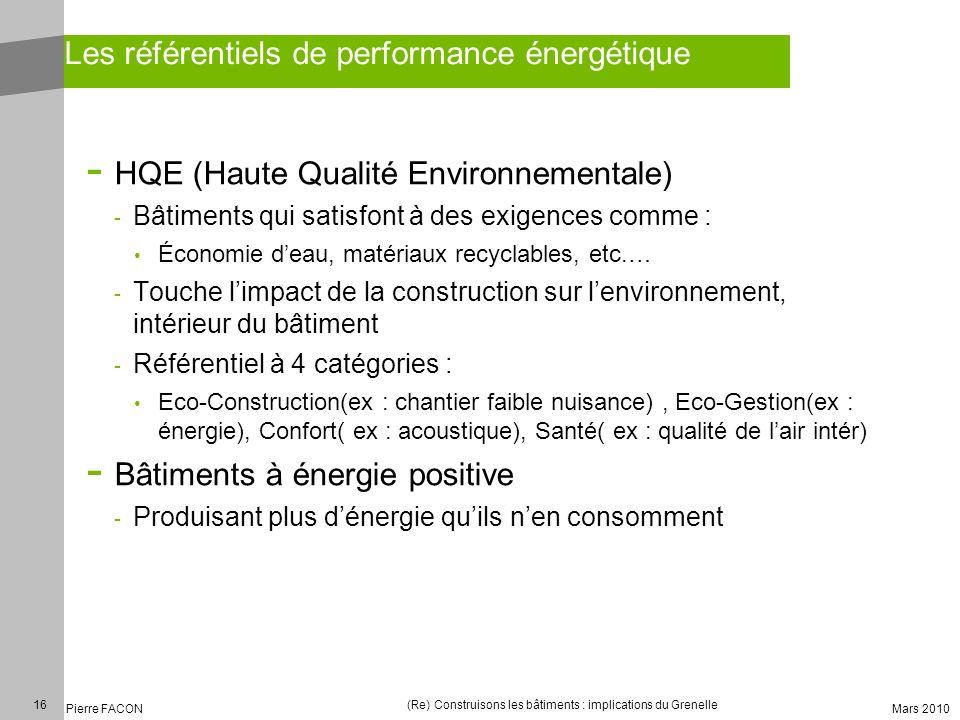16 Pierre FACON (Re) Construisons les bâtiments : implications du Grenelle Mars 2010 Les référentiels de performance énergétique - HQE (Haute Qualité