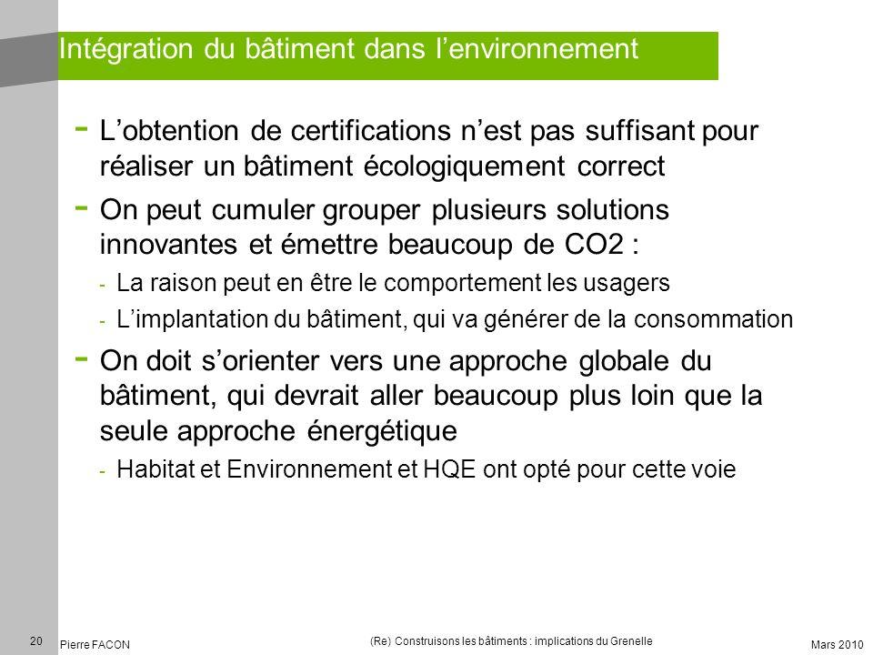 20 Pierre FACON (Re) Construisons les bâtiments : implications du Grenelle Mars 2010 Intégration du bâtiment dans lenvironnement - Lobtention de certi