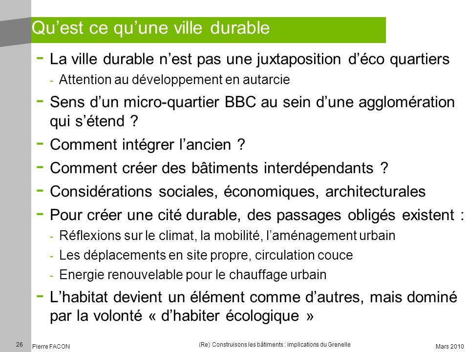 26 Pierre FACON (Re) Construisons les bâtiments : implications du Grenelle Mars 2010 Quest ce quune ville durable - La ville durable nest pas une juxt