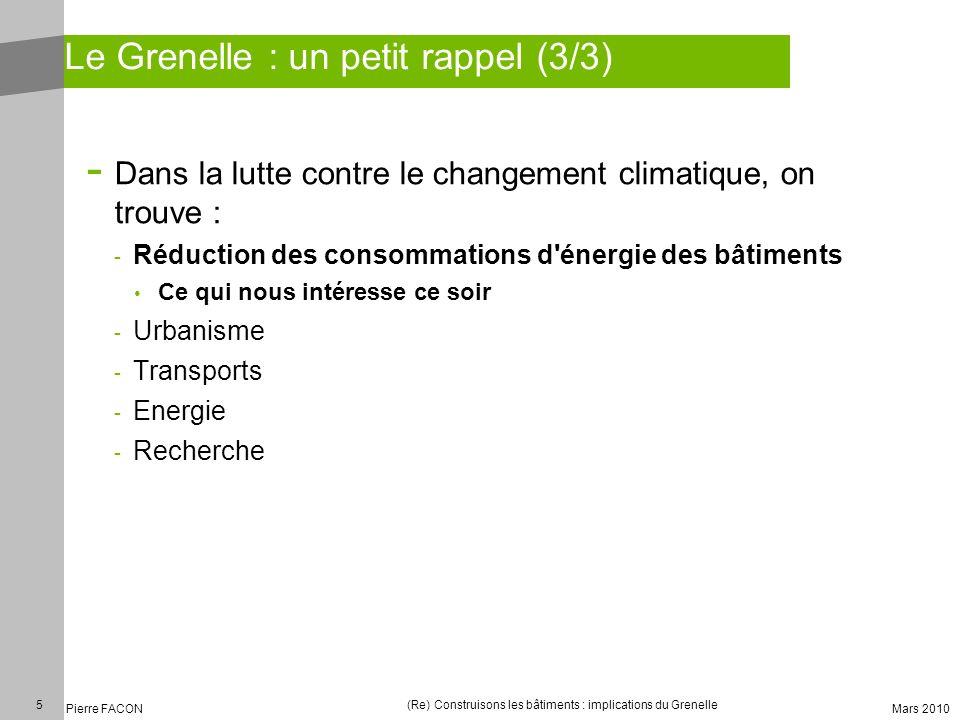 5 Pierre FACON (Re) Construisons les bâtiments : implications du Grenelle Mars 2010 Le Grenelle : un petit rappel (3/3) - Dans la lutte contre le chan