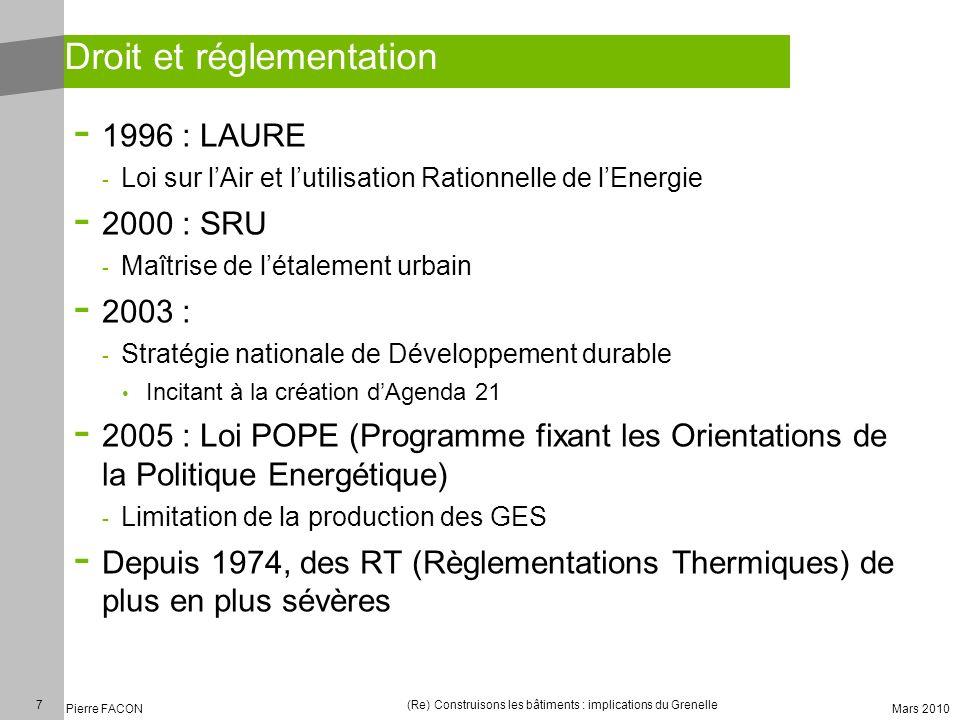 7 Pierre FACON (Re) Construisons les bâtiments : implications du Grenelle Mars 2010 Droit et réglementation - 1996 : LAURE - Loi sur lAir et lutilisat