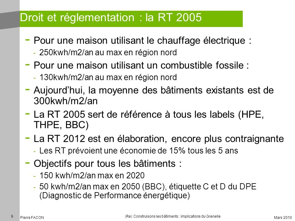 9 Pierre FACON (Re) Construisons les bâtiments : implications du Grenelle Mars 2010 Droit et réglementation : la RT 2005 - Pour une maison utilisant l