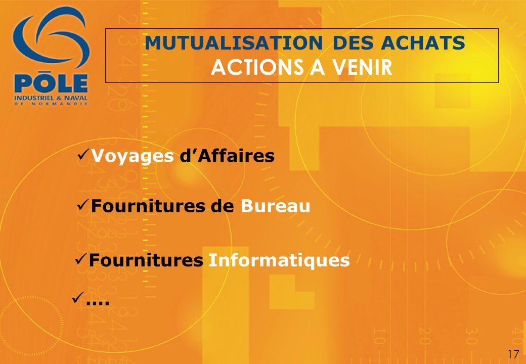 Voyages dAffaires Fournitures de Bureau MUTUALISATION DES ACHATS ACTIONS A VENIR Fournitures Informatiques …. 17