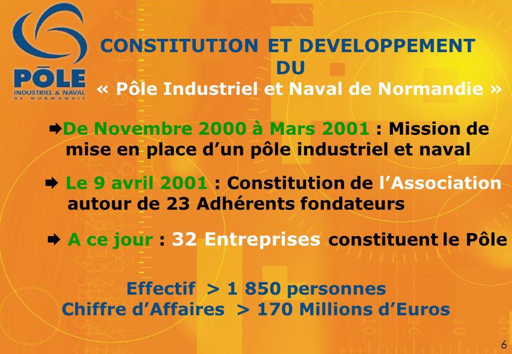 CONSTITUTION ET DEVELOPPEMENT DU « Pôle Industriel et Naval de Normandie » A ce jour : 32 Entreprises constituent le Pôle Effectif > 1 850 personnes C