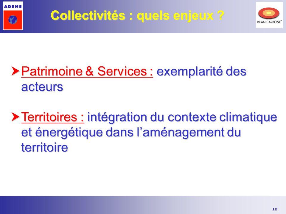 10 Collectivités : quels enjeux ? Patrimoine & Services : exemplarité des acteurs Patrimoine & Services : exemplarité des acteurs Territoires : intégr
