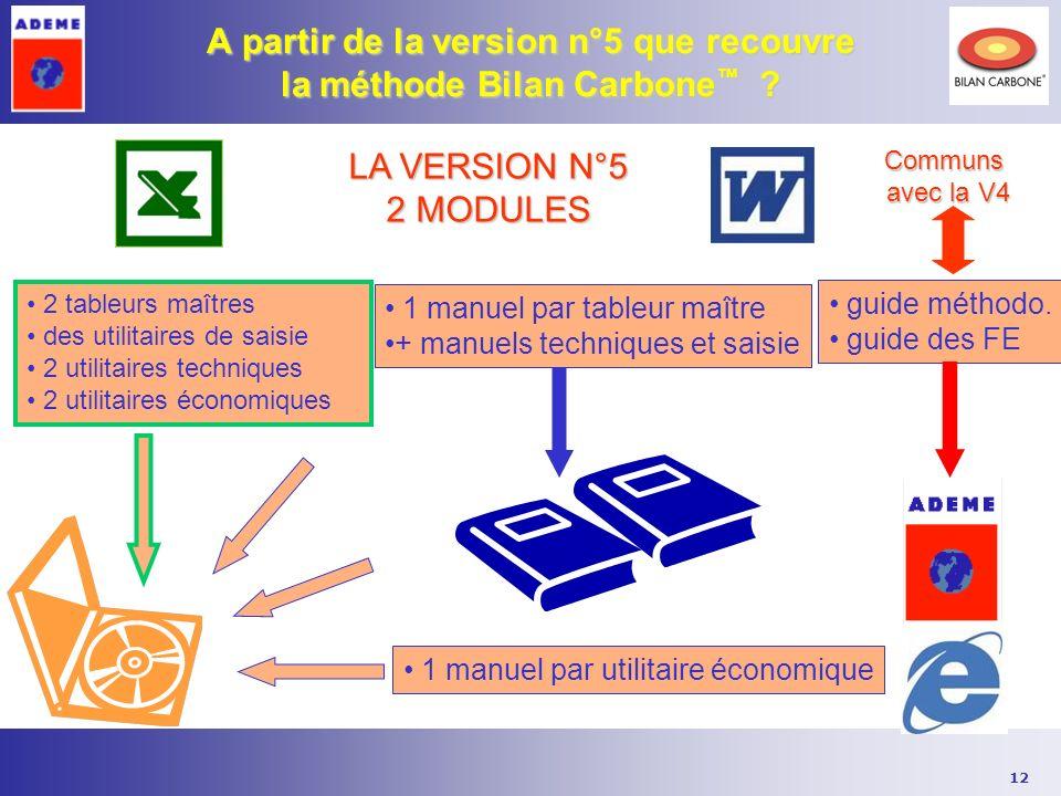 12 A partir de la version n°5 que recouvre la méthode Bilan Carbone ? 2 tableurs maîtres des utilitaires de saisie 2 utilitaires techniques 2 utilitai