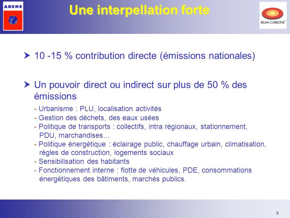 3 Une interpellation forte 10 -15 % contribution directe (émissions nationales) Un pouvoir direct ou indirect sur plus de 50 % des émissions - Urbanis