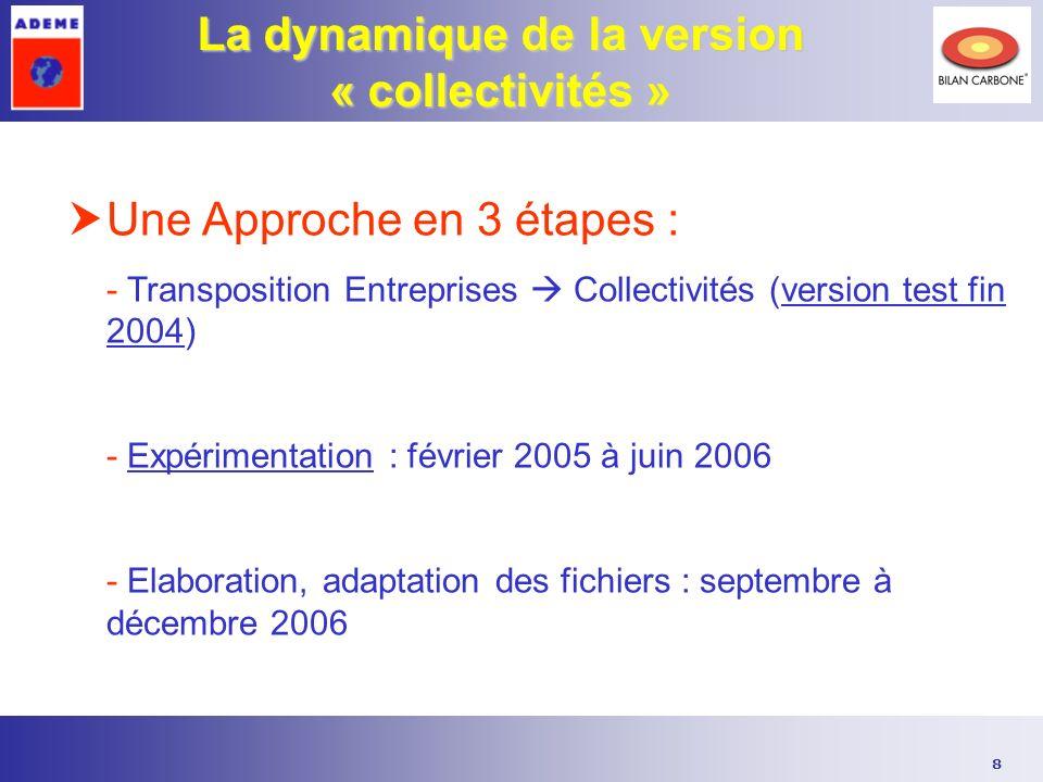 8 La dynamique de la version « collectivités » Une Approche en 3 étapes : - Transposition Entreprises Collectivités (version test fin 2004) - Expérimentation : février 2005 à juin 2006 - Elaboration, adaptation des fichiers : septembre à décembre 2006