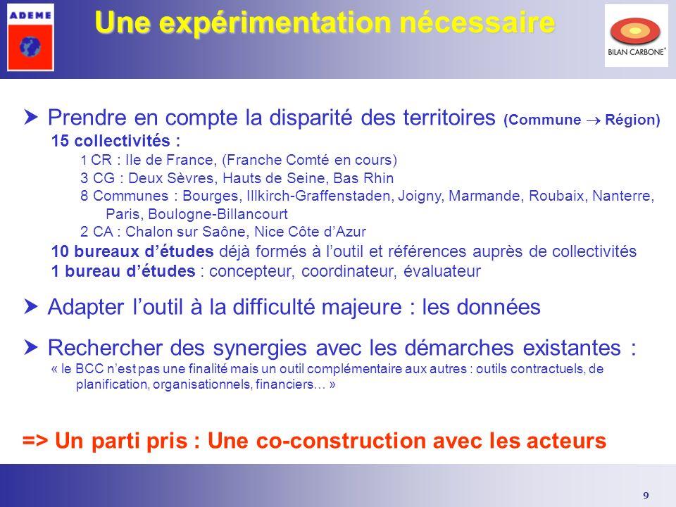 9 Une expérimentation nécessaire Prendre en compte la disparité des territoires (Commune Région) 15 collectivités : 1 CR : Ile de France, (Franche Com