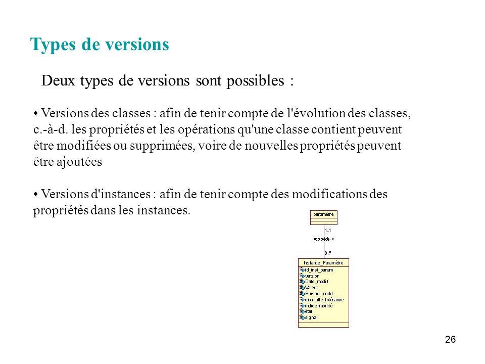26 Versions des classes : afin de tenir compte de l'évolution des classes, c.-à-d. les propriétés et les opérations qu'une classe contient peuvent êtr