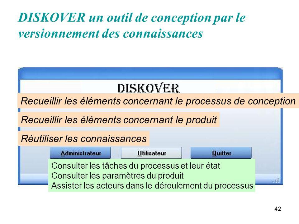 42 DISKOVER un outil de conception par le versionnement des connaissances DISKOVER Recueillir les éléments concernant le processus de conception Recue