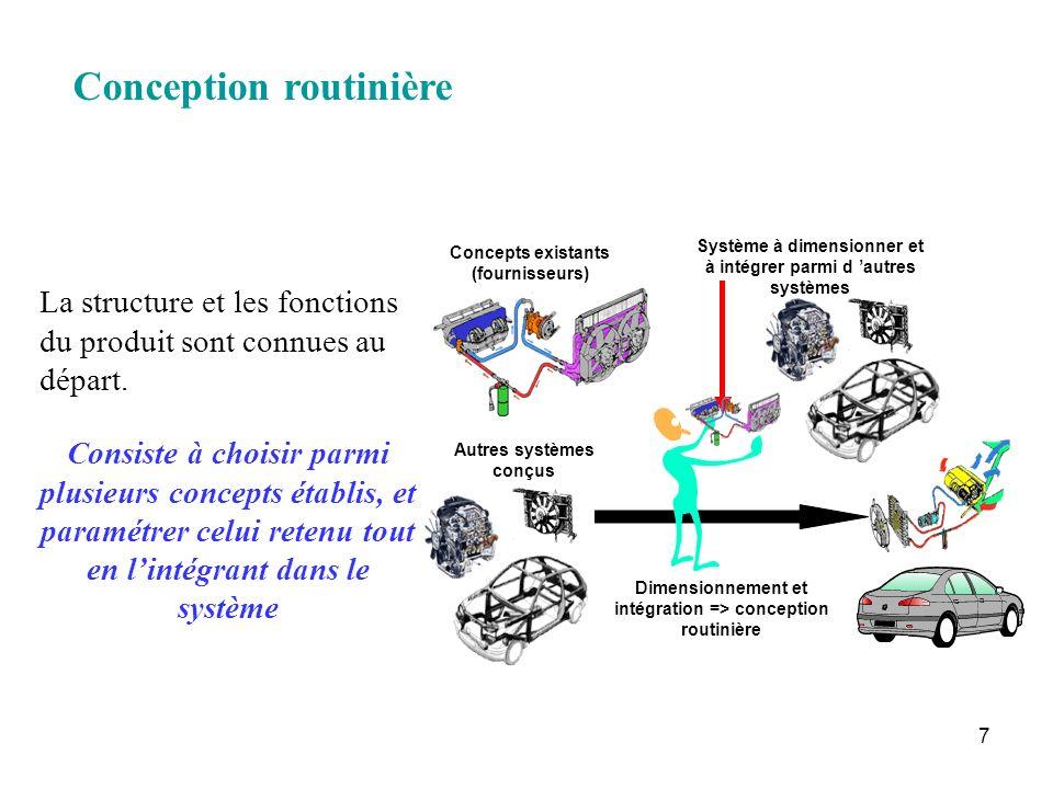 7 Concepts existants (fournisseurs) Autres systèmes conçus Dimensionnement et intégration => conception routinière Système à dimensionner et à intégre
