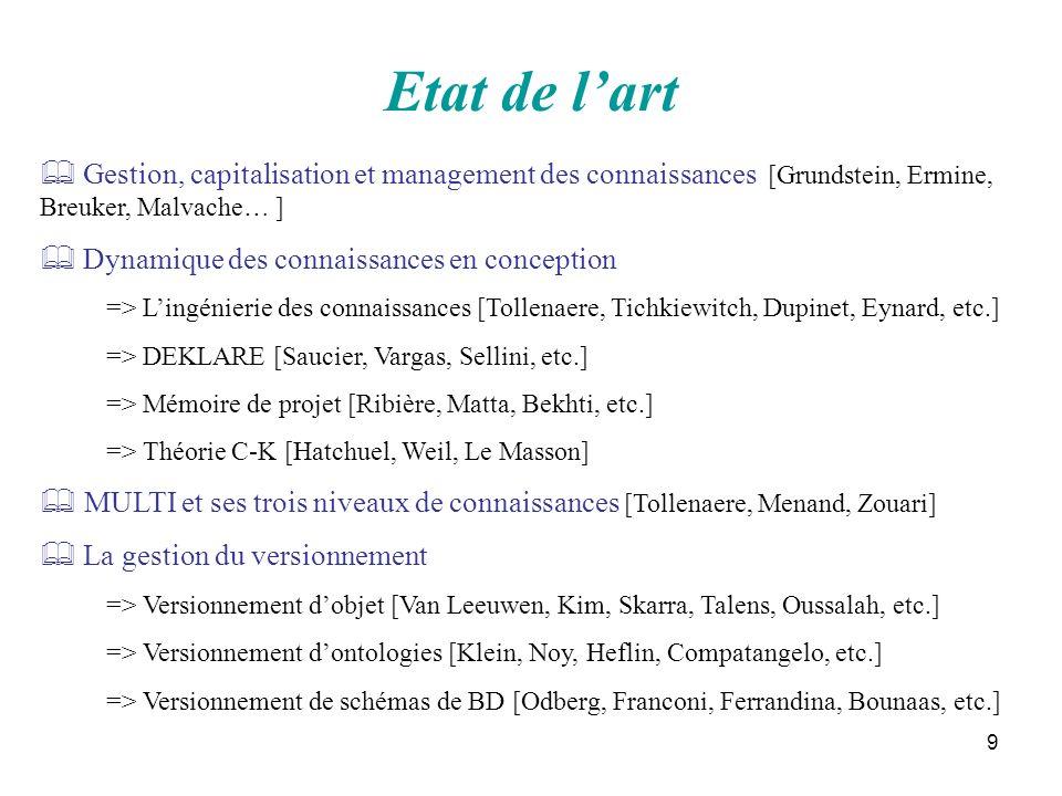 9 Etat de lart Gestion, capitalisation et management des connaissances [Grundstein, Ermine, Breuker, Malvache… ] Dynamique des connaissances en concep