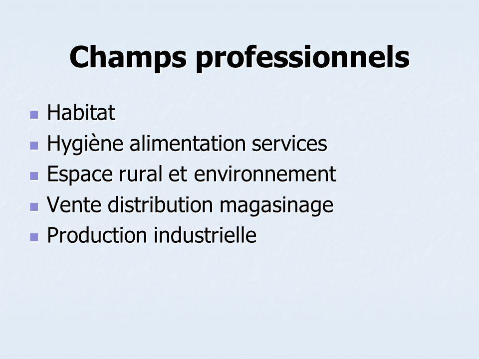 Champs professionnels Habitat Habitat Hygiène alimentation services Hygiène alimentation services Espace rural et environnement Espace rural et enviro