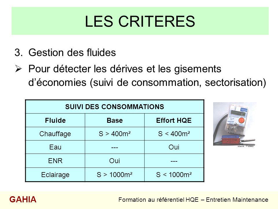 LES CRITERES 3.Gestion des fluides Pour détecter les dérives et les gisements déconomies (suivi de consommation, sectorisation) source : Wateau Format
