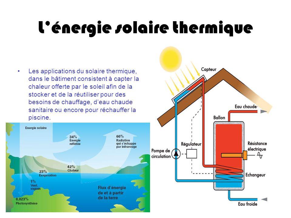 Lénergie solaire thermique Les applications du solaire thermique, dans le bâtiment consistent à capter la chaleur offerte par le soleil afin de la sto