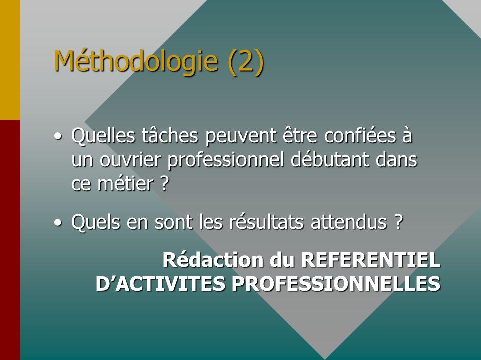 Méthodologie (2) Quelles tâches peuvent être confiées à un ouvrier professionnel débutant dans ce métier ?Quelles tâches peuvent être confiées à un ou