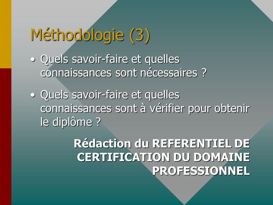 Méthodologie (3) Quels savoir-faire et quelles connaissances sont nécessaires ?Quels savoir-faire et quelles connaissances sont nécessaires ? Quels sa