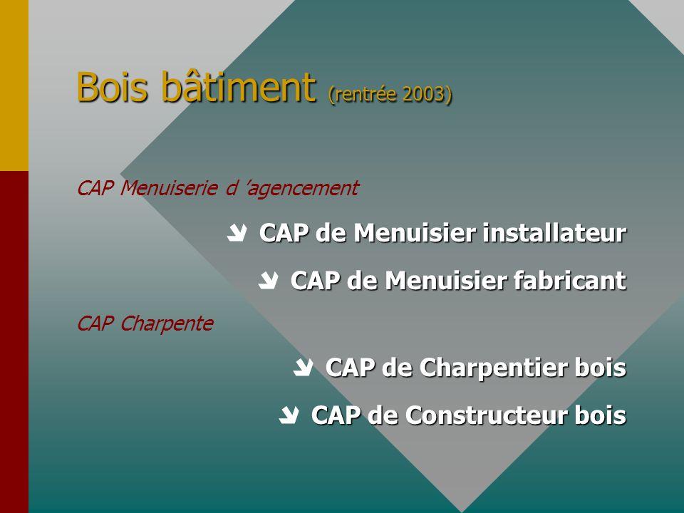 Bois bâtiment (rentrée 2003) CAP Menuiserie d agencement CAP de Menuisier installateur CAP de Menuisier fabricant CAP Charpente CAP de Charpentier boi
