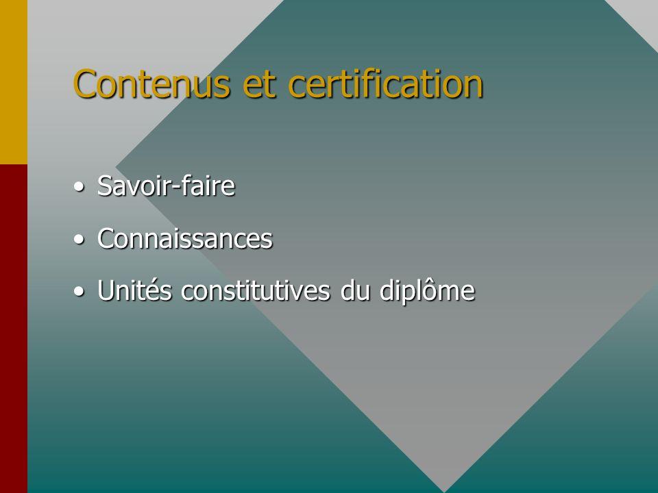 Contenus et certification Savoir-faireSavoir-faire ConnaissancesConnaissances Unités constitutives du diplômeUnités constitutives du diplôme