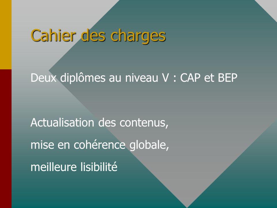 Cahier des charges Deux diplômes au niveau V : CAP et BEP Actualisation des contenus, mise en cohérence globale, meilleure lisibilité