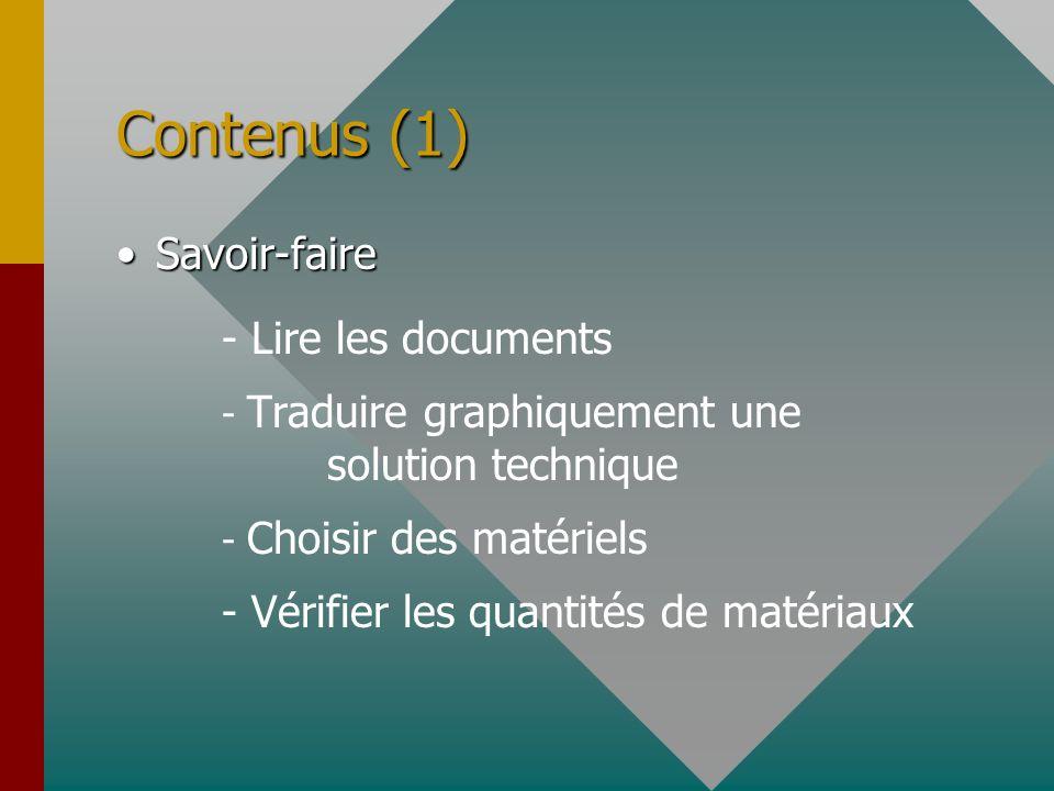 Contenus (1) Savoir-faireSavoir-faire - Lire les documents - Traduire graphiquement une solution technique - Choisir des matériels - Vérifier les quan