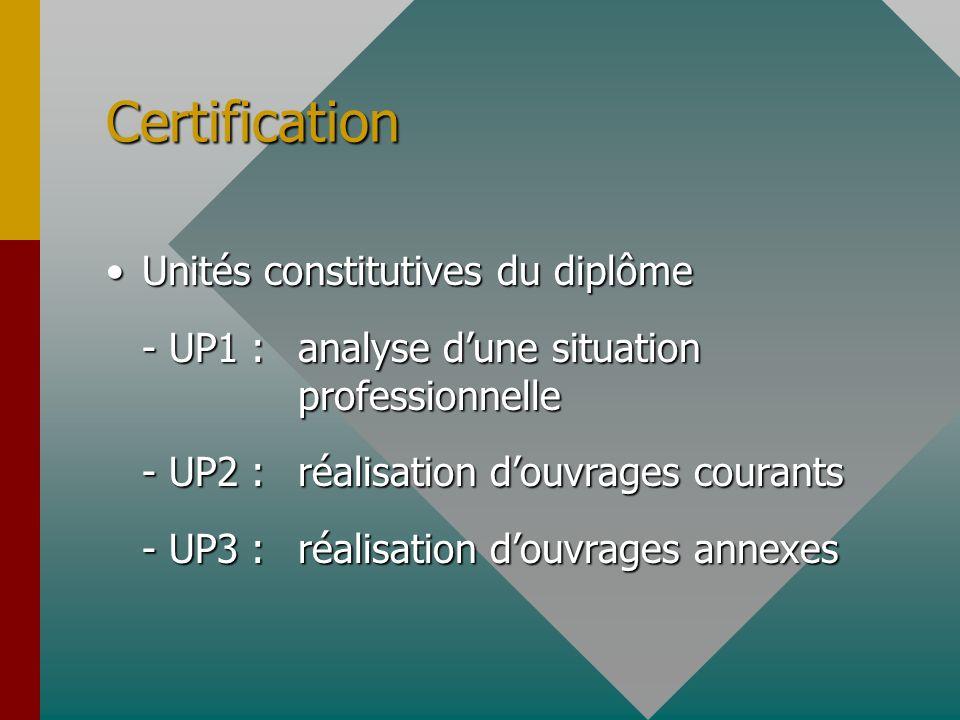 Certification Unités constitutives du diplômeUnités constitutives du diplôme - UP1 : analyse dune situation professionnelle - UP2 :réalisation douvrag