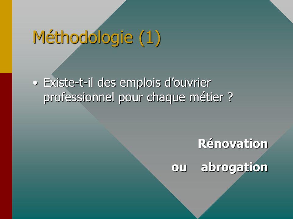 Méthodologie (1) Existe-t-il des emplois douvrier professionnel pour chaque métier ?Existe-t-il des emplois douvrier professionnel pour chaque métier