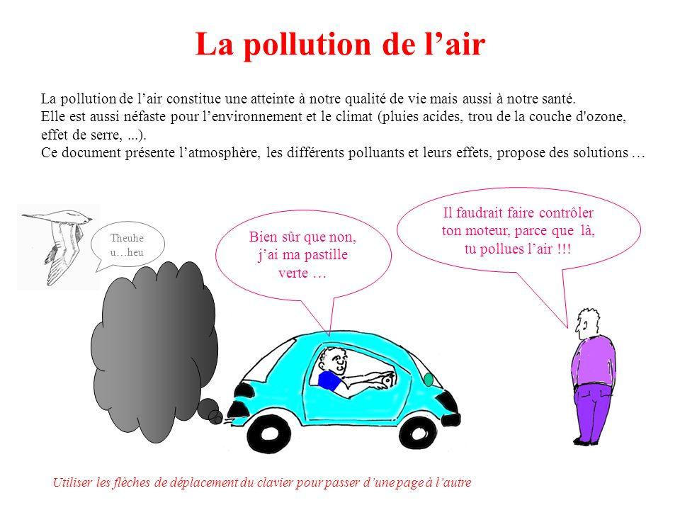 La pollution de lair Il faudrait faire contrôler ton moteur, parce que là, tu pollues lair !!.