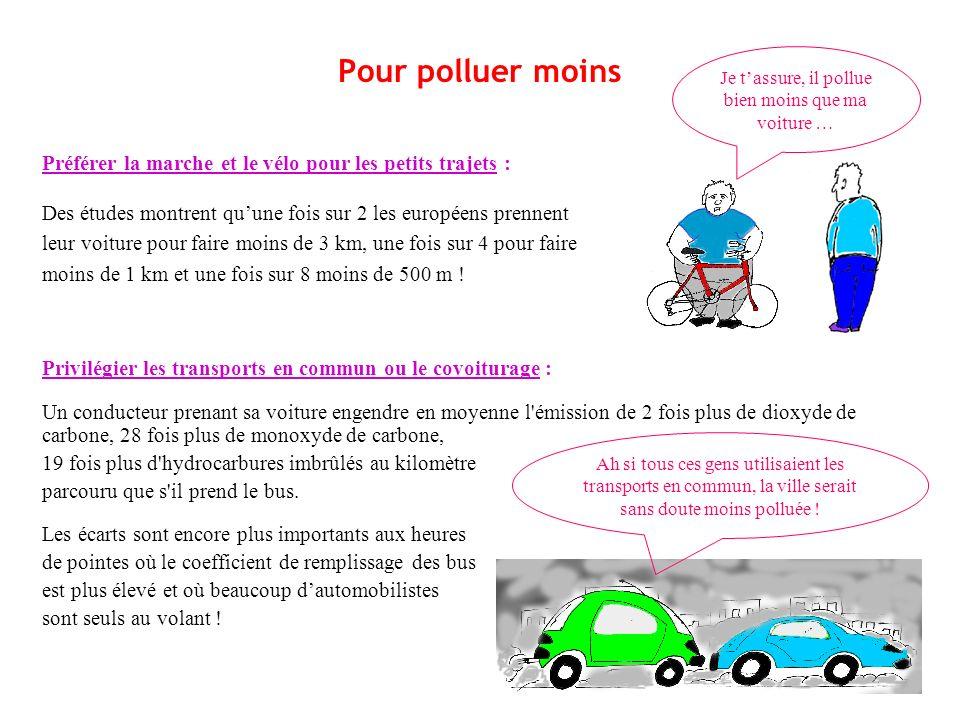 Pour polluer moins Préférer la marche et le vélo pour les petits trajets : Des études montrent quune fois sur 2 les européens prennent leur voiture pour faire moins de 3 km, une fois sur 4 pour faire moins de 1 km et une fois sur 8 moins de 500 m .