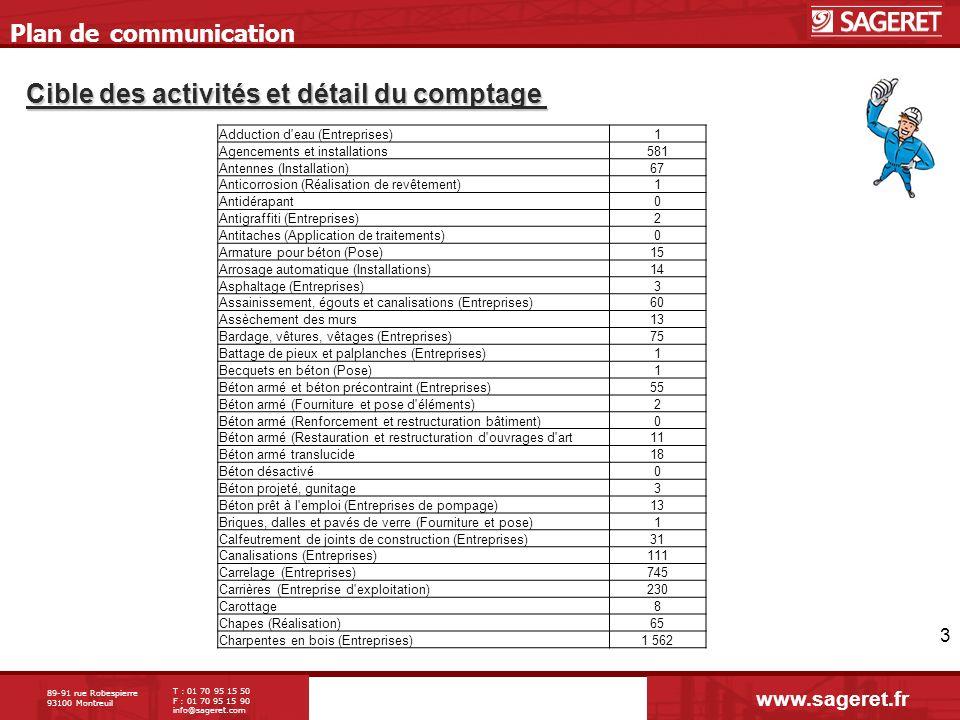 89-91 rue Robespierre 93100 Montreuil T : 01 70 95 15 50 F : 01 70 95 15 90 info@sageret.com 3 Cible des activités et détail du comptage Plan de commu