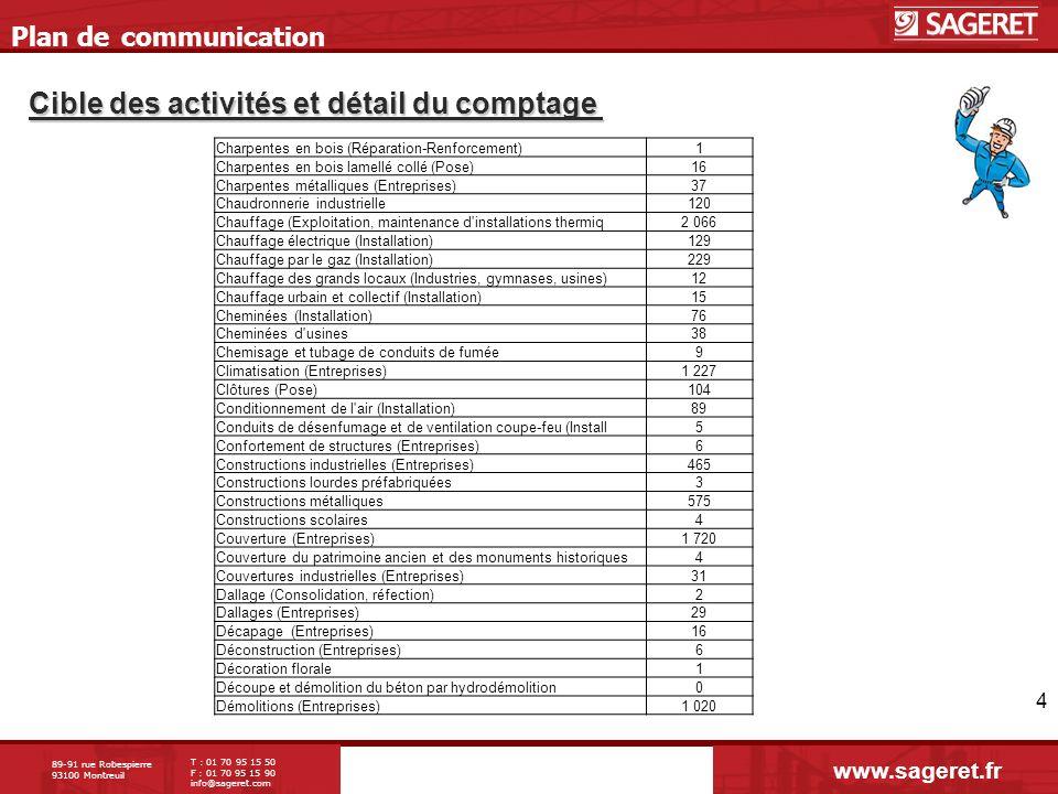 89-91 rue Robespierre 93100 Montreuil T : 01 70 95 15 50 F : 01 70 95 15 90 info@sageret.com 4 Cible des activités et détail du comptage Plan de commu