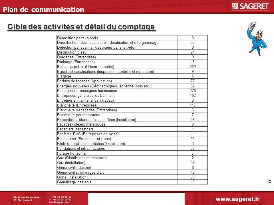 89-91 rue Robespierre 93100 Montreuil T : 01 70 95 15 50 F : 01 70 95 15 90 info@sageret.com 5 Cible des activités et détail du comptage Plan de commu