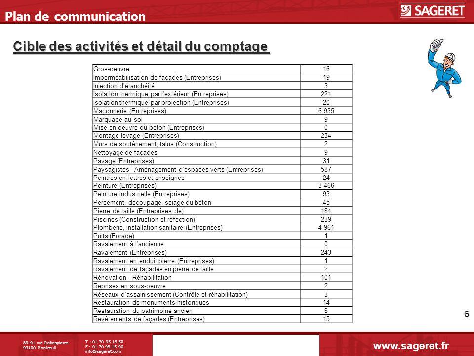89-91 rue Robespierre 93100 Montreuil T : 01 70 95 15 50 F : 01 70 95 15 90 info@sageret.com 6 Cible des activités et détail du comptage Plan de commu