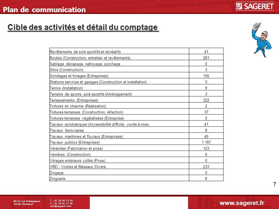 89-91 rue Robespierre 93100 Montreuil T : 01 70 95 15 50 F : 01 70 95 15 90 info@sageret.com 7 Cible des activités et détail du comptage Plan de commu