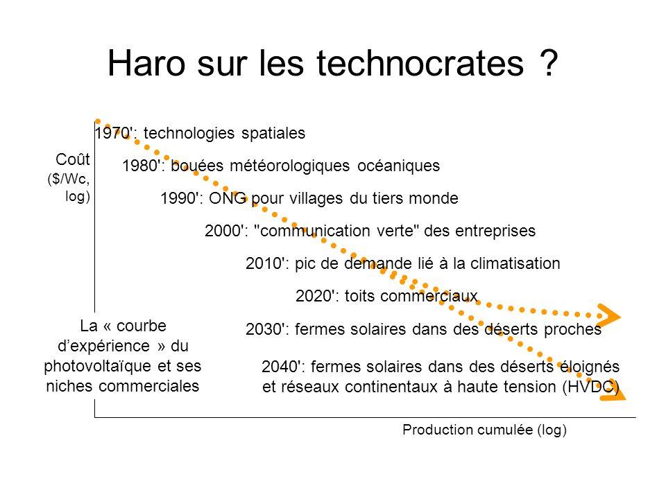 Haro sur les technocrates ? Production cumulée (log) Coût ($/Wc, log) 1980': bouées météorologiques océaniques 1990': ONG pour villages du tiers monde