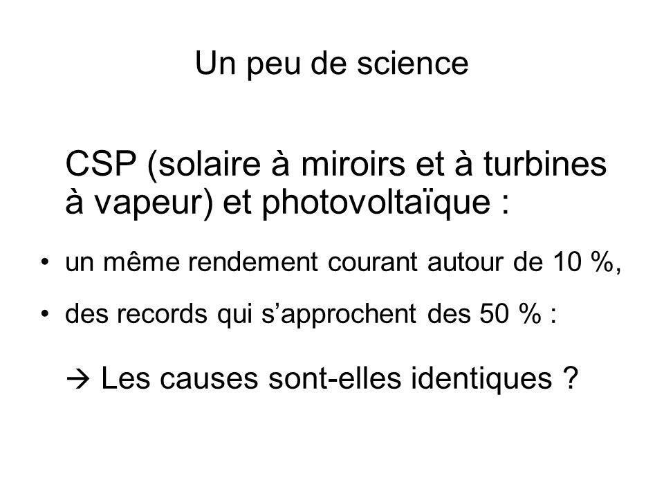 Un peu de science CSP (solaire à miroirs et à turbines à vapeur) et photovoltaïque : un même rendement courant autour de 10 %, des records qui sapproc