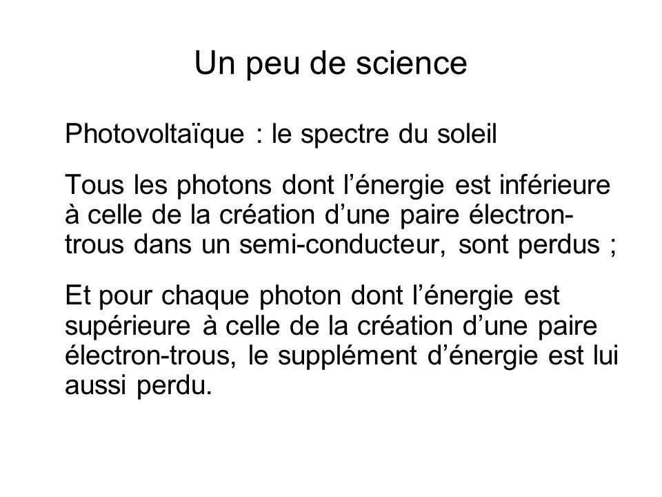 Un peu de science Photovoltaïque : le spectre du soleil Tous les photons dont lénergie est inférieure à celle de la création dune paire électron- trous dans un semi-conducteur, sont perdus ; Et pour chaque photon dont lénergie est supérieure à celle de la création dune paire électron-trous, le supplément dénergie est lui aussi perdu.
